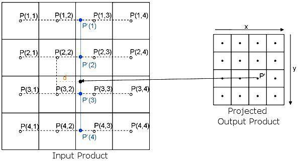 Report ASAR II_cubic_convolution