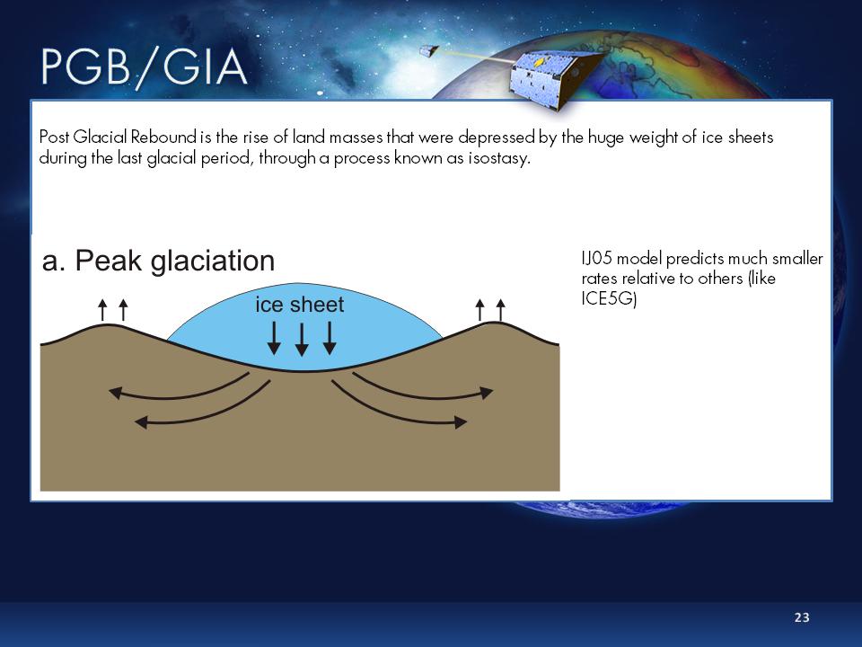 Post-glacial rebound explanation