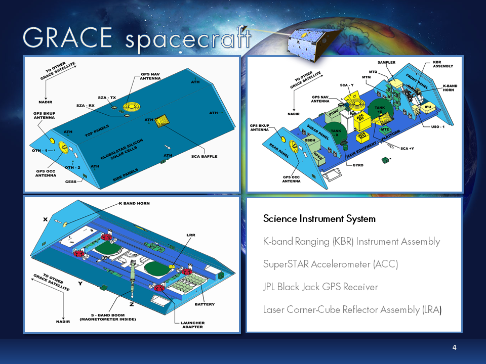 GRACE spacecraft