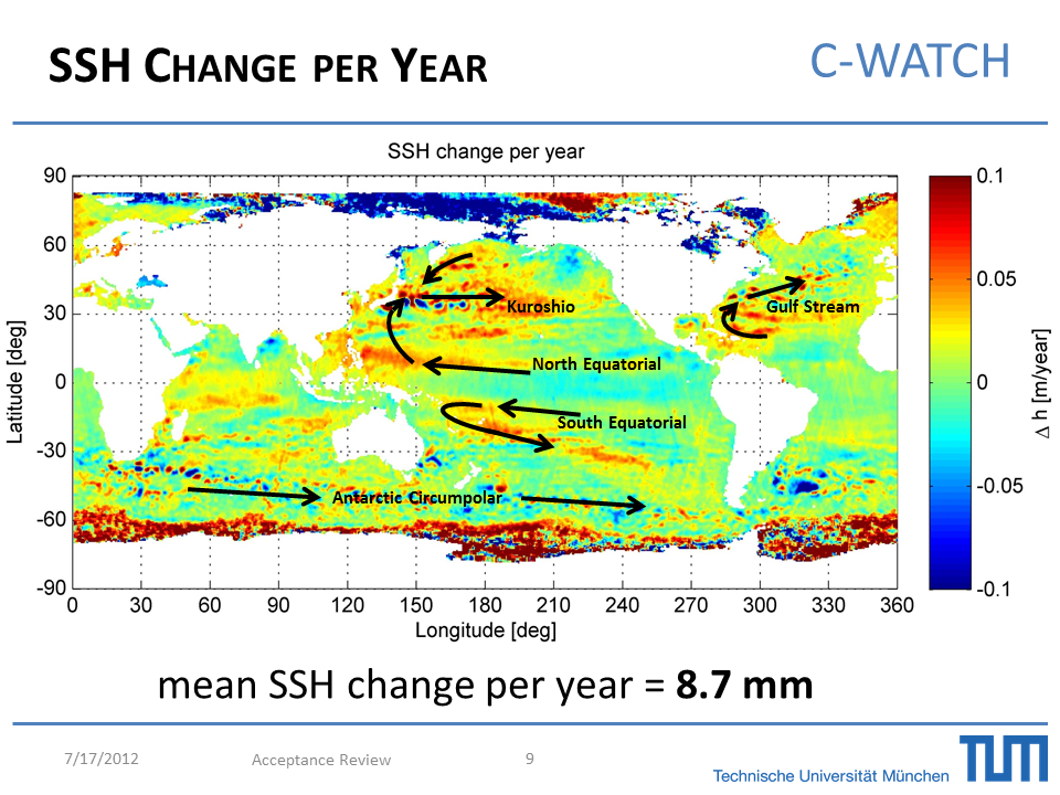 Interpretation of most visible changes correlated with ocean surface currents