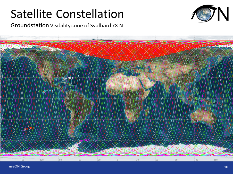 Satellite Constellation Ground Segment
