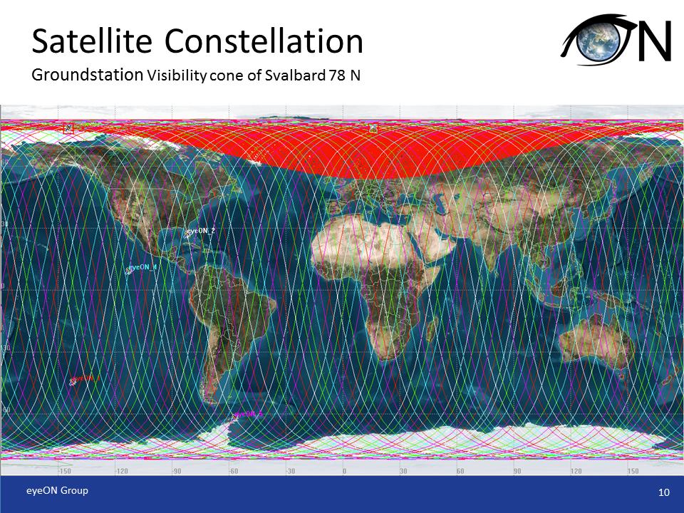 Satellite Constellation Ground Segment