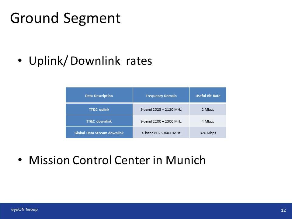 Ground Segment Communication