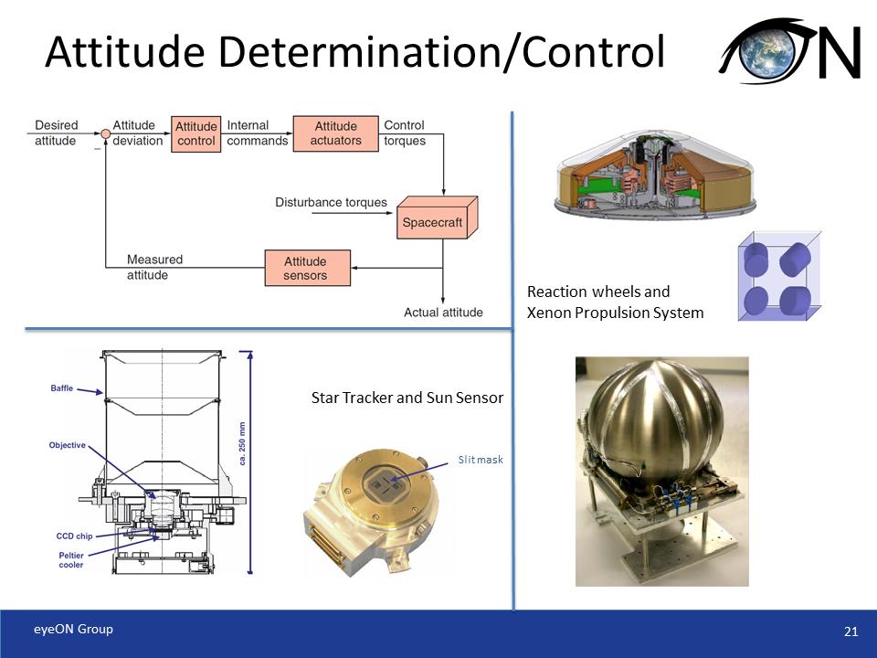 Attitude Determination Control