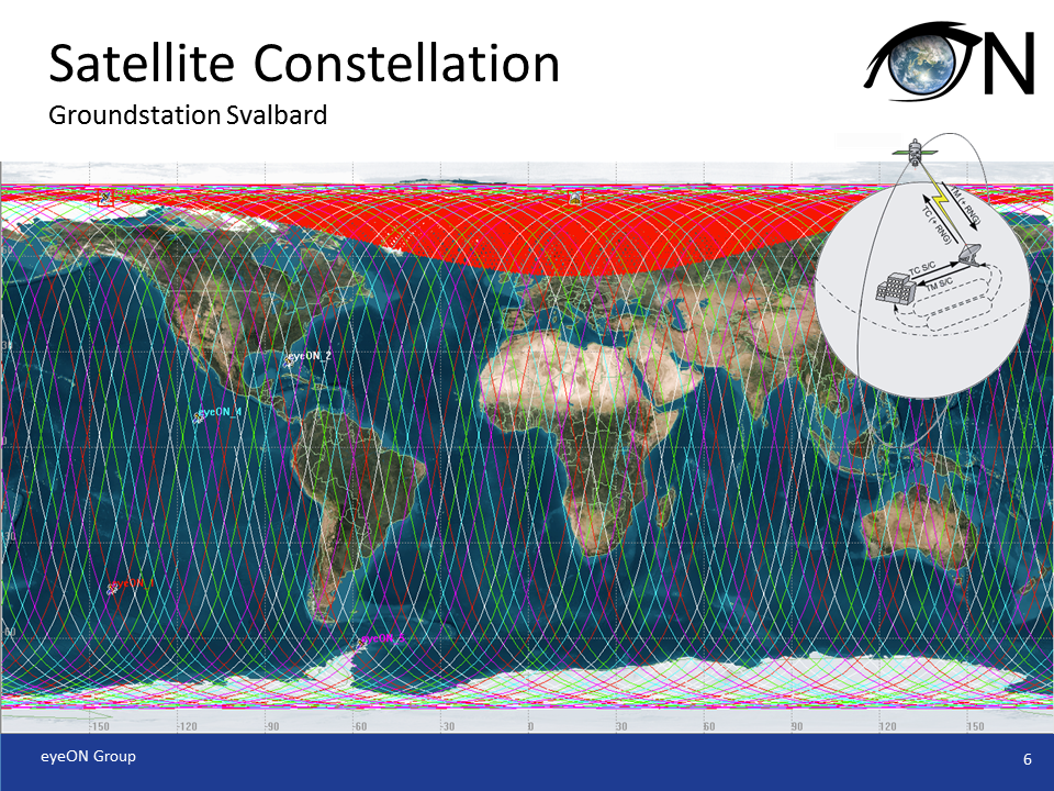 Satellite Constellation Groundtracks for 24h