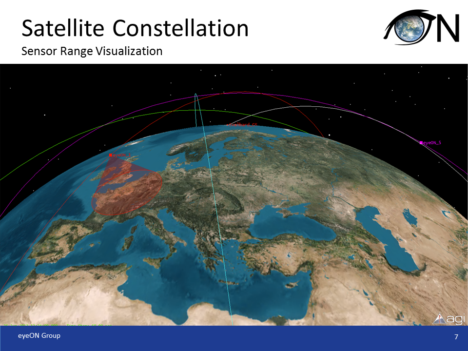Satellite Constellation over Germany